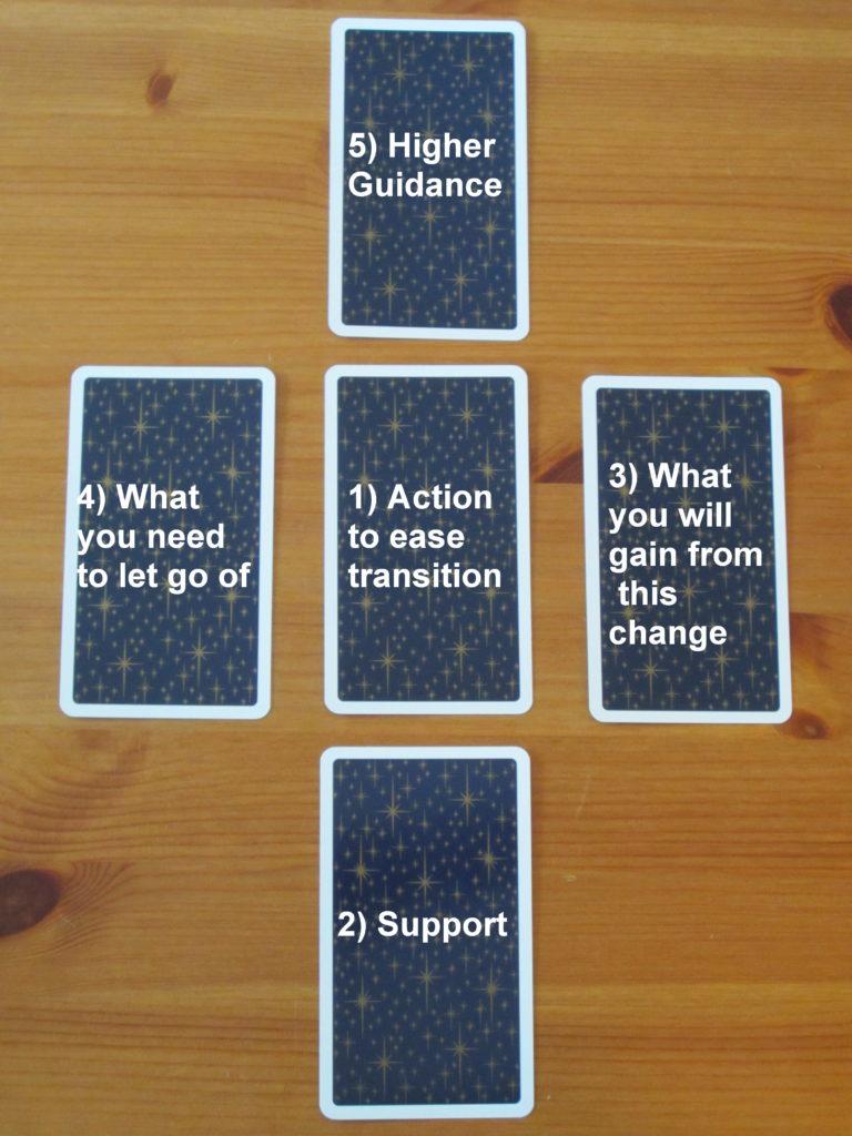 tarot-layout-embracing-change