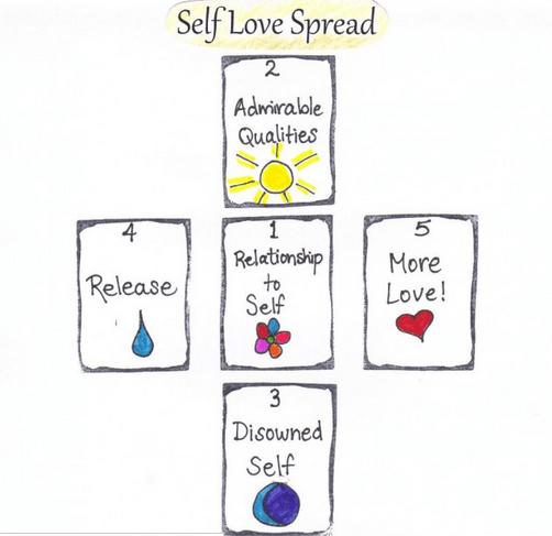 New Tarot Spread for Valentine's Day! | Daily Tarot Girl