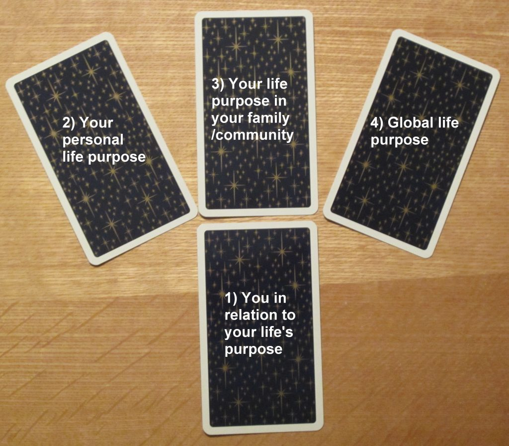 Life Purpose Tarot Card Spread | Daily Tarot Girl
